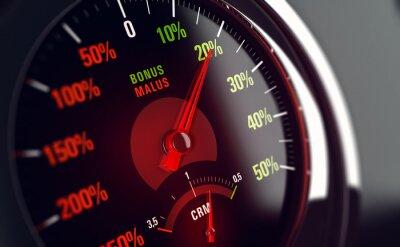 Canvas print Assurance Automobile, Bonus Malus, Coefficient de Réduction-Majoration (CRM)