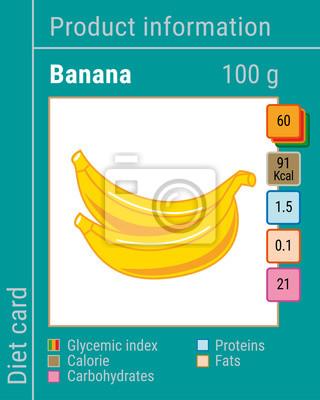 Map information products. Banana