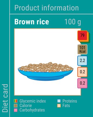 Map information products. Brown rice