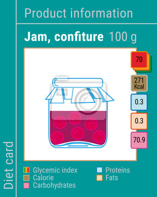 Map information products. Jam, confiture
