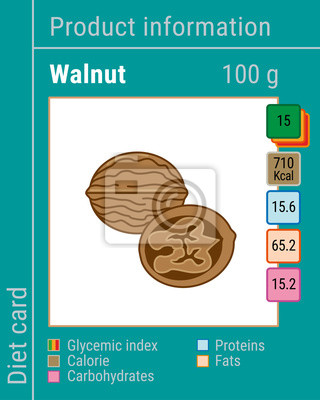 Map information products. Walnut