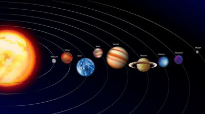 Canvas print planetes
