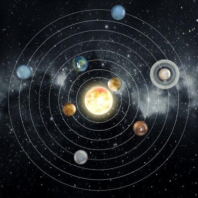 Canvas print Solar system
