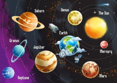 Canvas print Solar system of planets, vector illustration horizontal