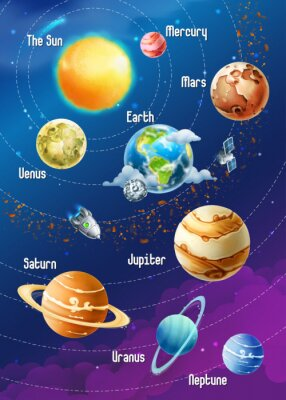 Canvas print Solar system of planets, vector illustration vertical