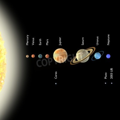 Wall mural 3d render of solar system