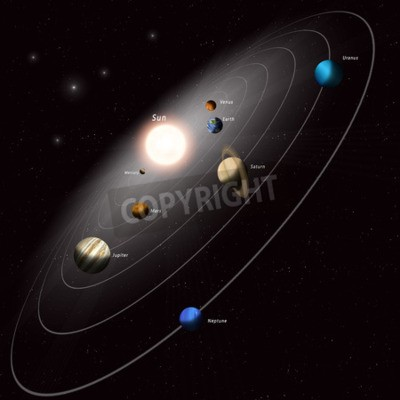 Wall mural all planets of solar system around the sun