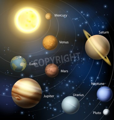 Wall mural An illustration of the planets of our solar system with text name labels