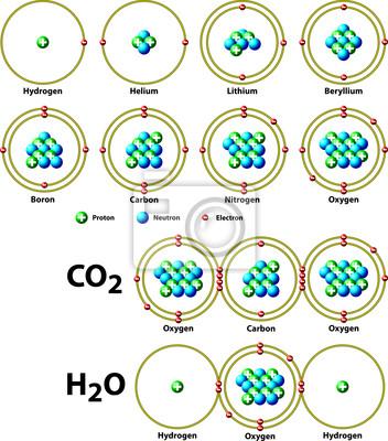 chemical covalent bonds