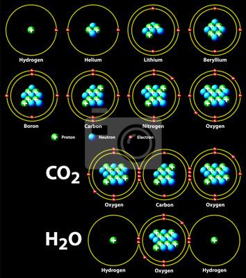 chemical covalent bonds black