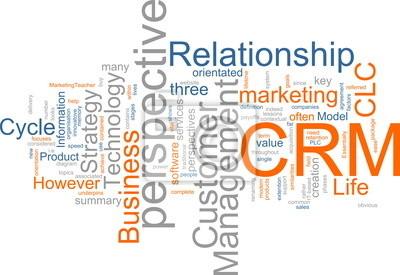 CRM word cloud