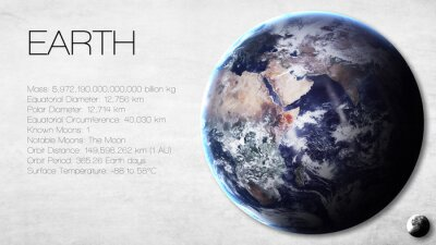 Wall mural Earth - High resolution Infographic presents one of the solar