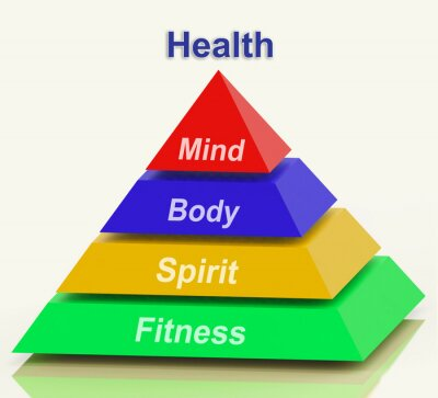 Wall mural Health Pyramid Means Mind Body Spirit Holistic Wellbeing