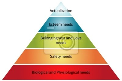 ..Heirarchy of needs business diagram