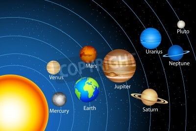 Wall mural illustration of solar system showing planets around sun