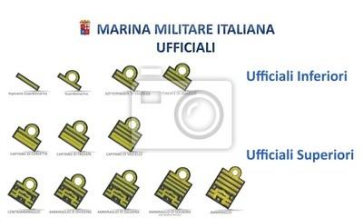 Marina Militare - Gradi Ruolo Ufficiali