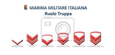 Marina Militare - Ruolo Truppa
