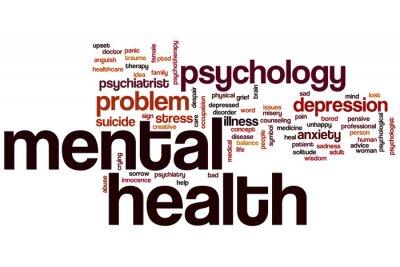 Wall mural Mental health word cloud