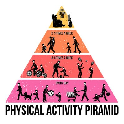 Wall mural Physical Activity Infographics