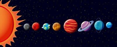 Wall mural Planets in solar system