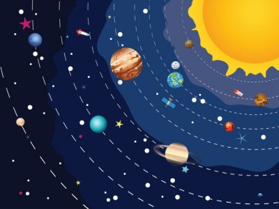Wall mural Planets of Solar System