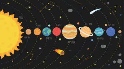 Wall mural Scheme of solar system. Galaxy system solar with planets set illustration