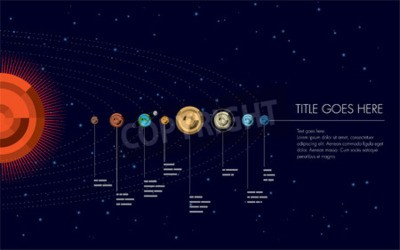 Wall mural solar system illustration