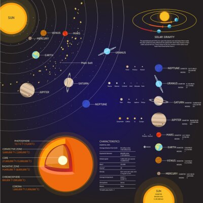 Wall mural Solar system Space elements vector set