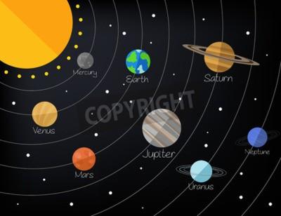 Wall mural Solar system. Vector flat illustration