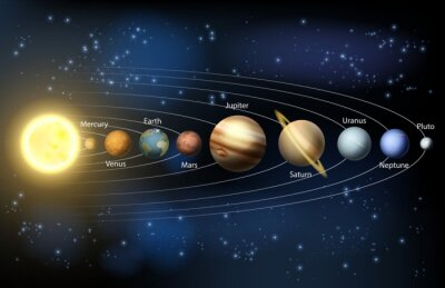 Wall mural Sun and planets of the solar system