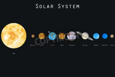 Wall mural The planets of the solar system. Vector illustration.
