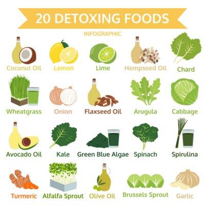 Wall mural twenty detoxing foods, info graphic flat food, vector