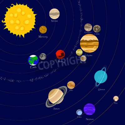 Wall mural Vector illustration of solar system star, planets and moons