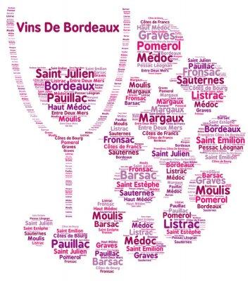 Wall mural Wine of Bordeaux word cloud
