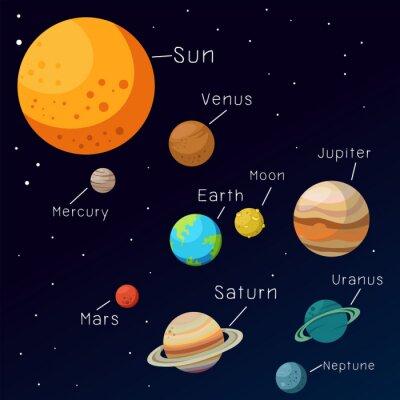 Poster Illustrator of Universe