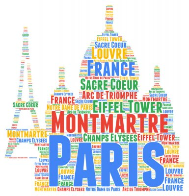 Poster Paris word cloud