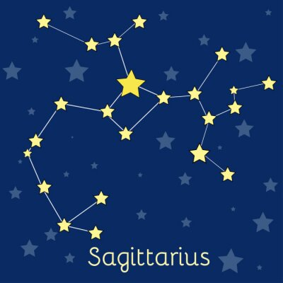 Poster Sagittarius Fire Zodiac  constellation with stars in cosmos. Vector image