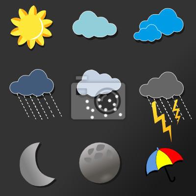 Poster symboles météo