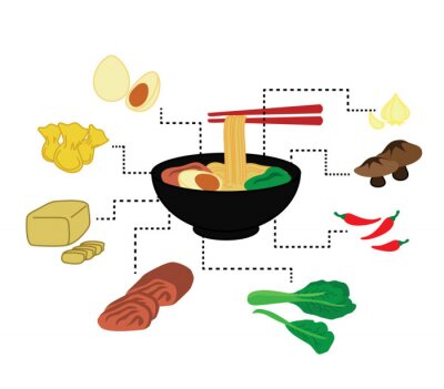Poster vector of noodles and chopsticks with link of many ingredient