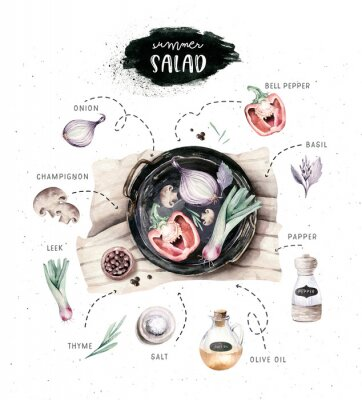 Poster Vegetables healthy organic watercolor greens menu on black Cast-iron pan with bell pepper, leek, onion and avocado vitamin rosemary illustration. Isolated lettuce and radish. sketch eggplant mushroom.