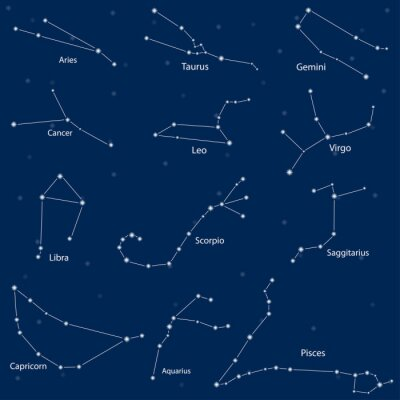 Poster Сonstellation of the zodiac signs, vector illustration