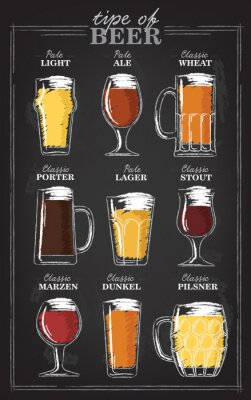 Sticker Beer types. A visual guide to types of beer. Various types of beer in recommended glasses. Vector illustration