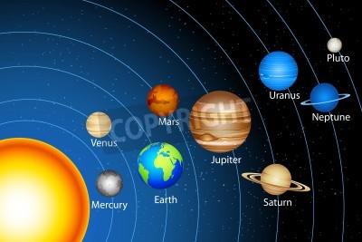 Sticker illustration of solar system showing planets around sun